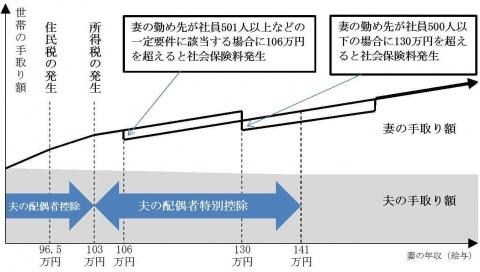 %e4%bc%9a%e8%a8%88%e3%83%8b%e3%83%a5%e3%83%bc%e3%82%b9%e3%80%80%e5%9b%b32